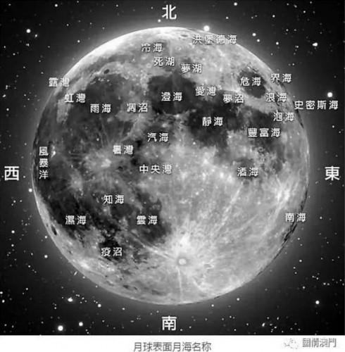人類的月球殖民夢想